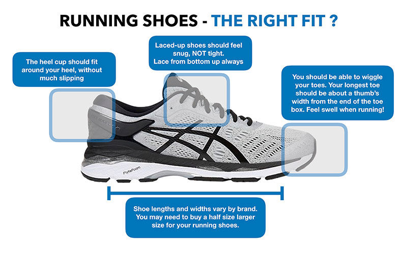 new styles dad6c fcd6c A Guide To Buying Your Running Shoes | ShoeGuide